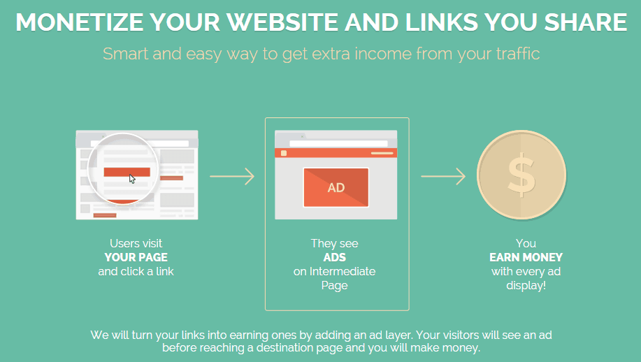 earn-from-urls