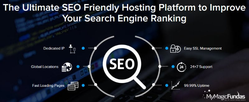 best-seo-hosting